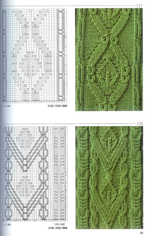 Схема вязания мочалок в Самаре