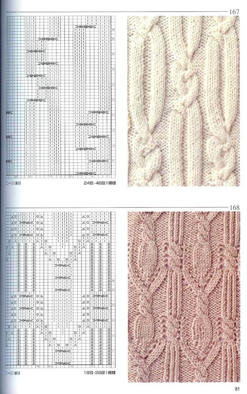 схема вязания варежек спицами с узором косой - Выкройки одежды для детей...